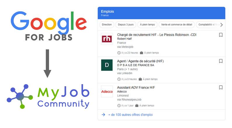Comment publier une offre d'emploi sur Google for Jobs ? Le guide.